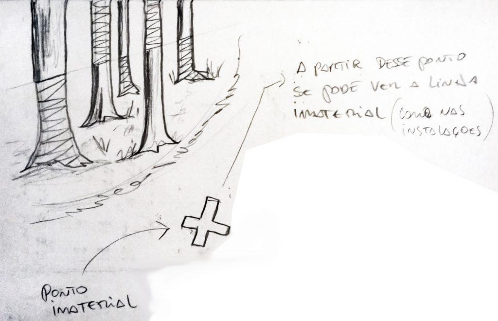 """Projeto gráfico/Montagem da instalação """"HECHA"""" (Sandro Novaes, 2019).[Créditos da Imagem: Sandro Novaes p/ Projeto Tarumã e  Projeto Arte Pública Capixaba. 2019-07.]"""